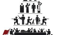 La lucha de clases hundió Teotihuacán