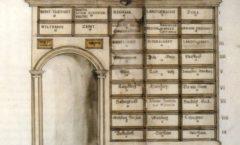 Reseña del Primer Encuentro de Archivos Eclesiásticos