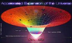 Historia de la expansión del universo