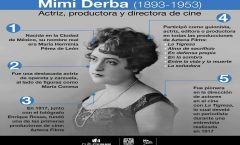 Mimí Derba, la actriz que rompió todos los esquemas